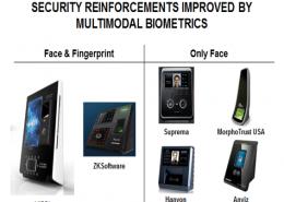 تفاوت دستگاه حضور و غیاب VIRDI AC7000 با G3 ZKTECO