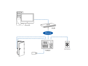 دستگاه حضورغیاب اثر انگشتی و کارت بدون تماس VM230