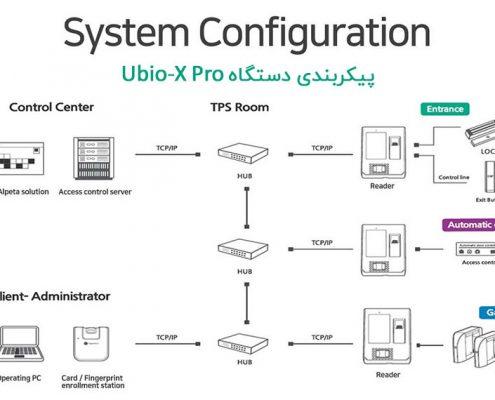 پیکربندی دستگاه حضور غیاب ubio-x pro