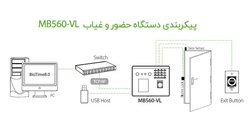 پیکربندی دستگاه حضور غیاب MB560