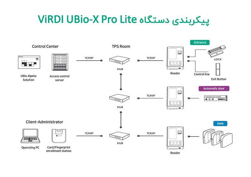 پیکربندی دستگاه ubio-x pro lite